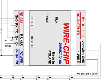 Łatwe rozszerzenie wyjść cyfrowych sterownika JAZZ i Vision firmy UNITRONICS za pomocą modułu WIRE-CHIP i modułów ADAM firmy Advantech